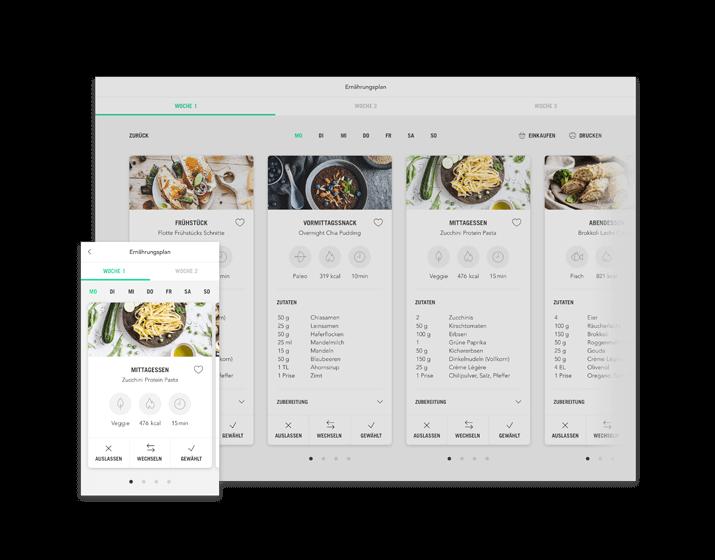 Responsive Ernährungspläne auf Smartphone, Tablet oder Computer