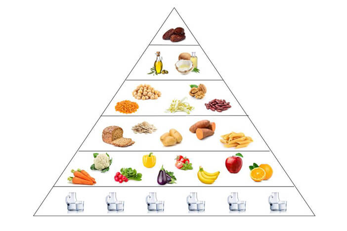 upfit-vegane-ernaehrungspyramide